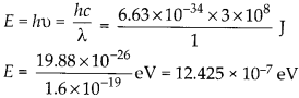 NCERT Solutions for Class 12 Physics Chapter 8 Electromagnetic Waves 16