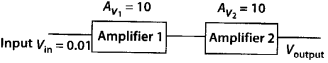 NCERT Solutions for Class 12 Physics Chapter 14 Semiconductor Electronics Materials, Devices and Simple Circuits 6