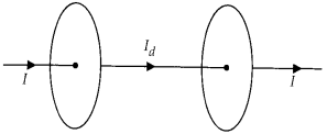 NCERT Solutions for Class 12 Physics Chapter 8 Electromagnetic Waves 4
