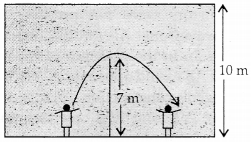 NCERT Solutions for Class 12 Physics Chapter 10 Wave Optics 25